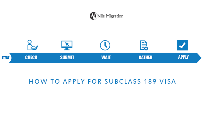 How to Apply for Subclass 189 Visa copy