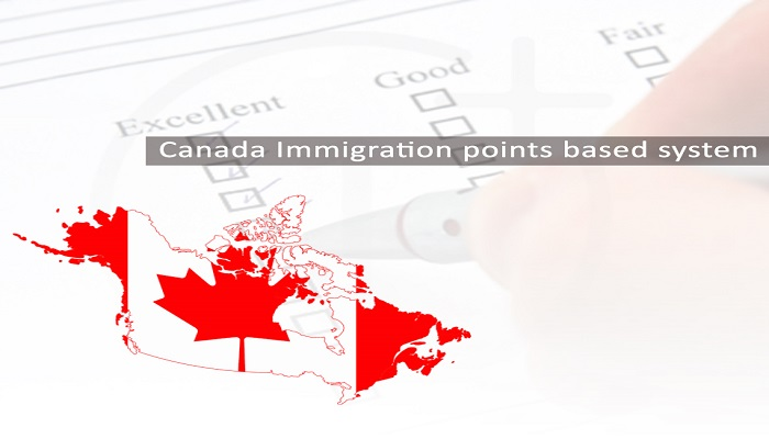 points calculator Canada immigration